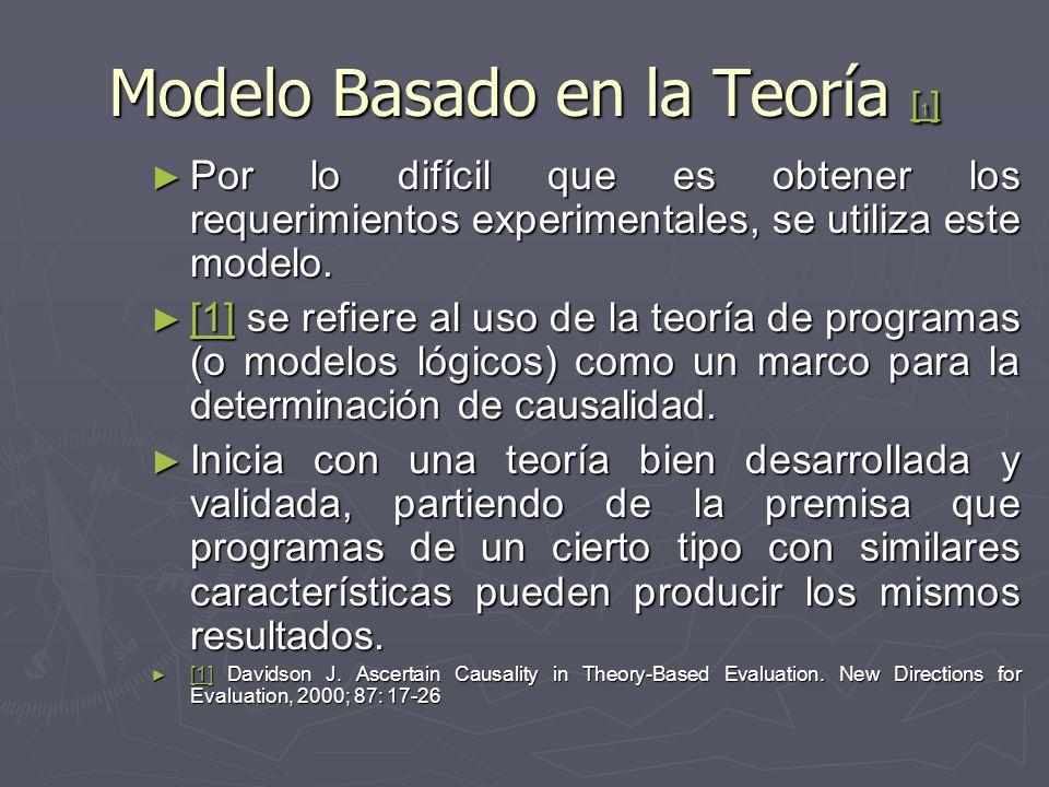 Modelo Basado en la Teoría [1]